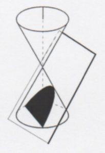 SC Parabole